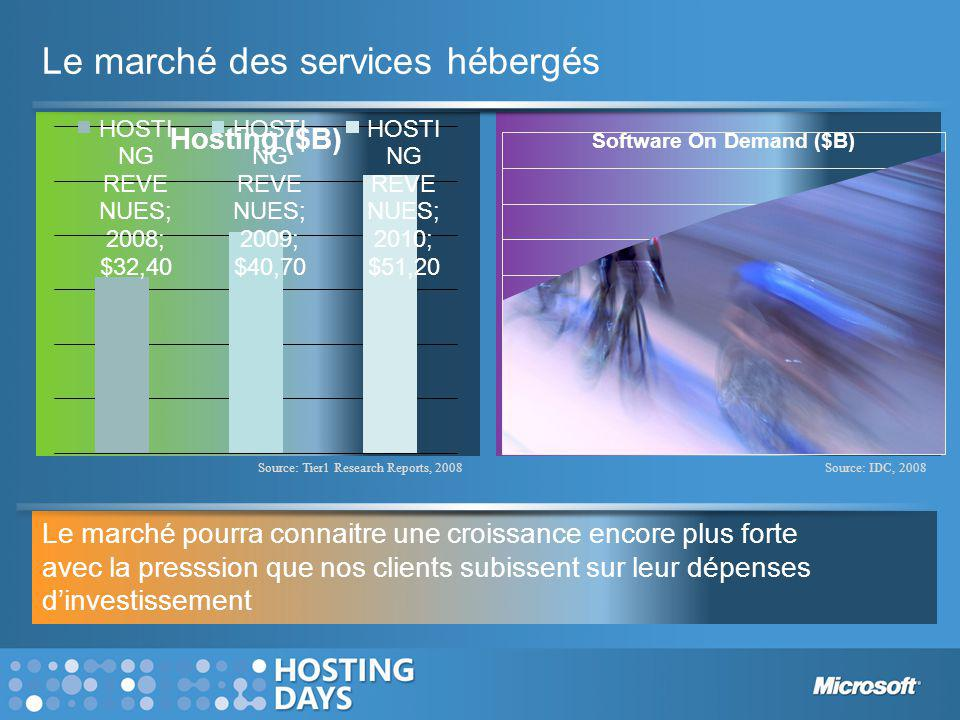 Campagne « Agir » à destination des clients http://www.microsoft.fr/agir