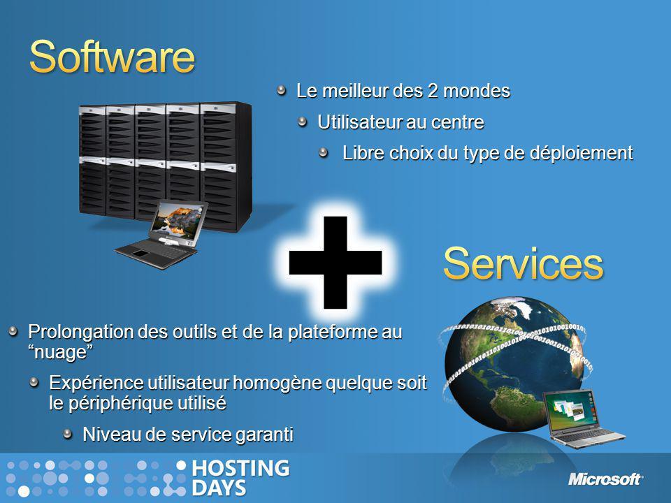 Prolongation des outils et de la plateforme au nuage Expérience utilisateur homogène quelque soit le périphérique utilisé Niveau de service garanti Le