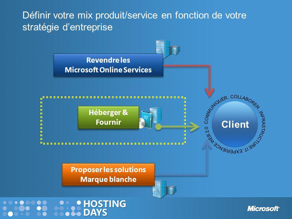 Définir votre mix produit/service en fonction de votre stratégie dentreprise Client Revendre les Microsoft Online Services Proposer les solutions Marq