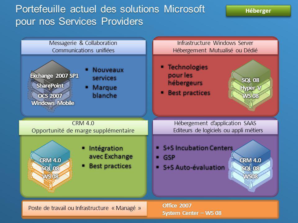 Portefeuille actuel des solutions Microsoft pour nos Services Providers Hébergement dapplication SAAS Editeurs de logiciels ou appli métiers Infrastru