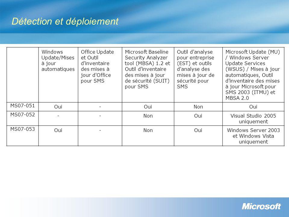 Détection et déploiement Windows Update/Mises à jour automatiques Office Update et Outil d'inventaire des mises à jour d'Office pour SMS Microsoft Bas