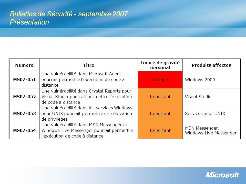Bulletins de Sécurité - septembre 2007 Présentation NuméroTitre Indice de gravité maximal Produits affectés MS07-051 Une vulnérabilité dans Microsoft