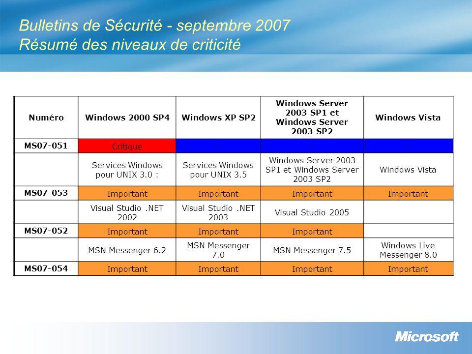 MS07-051 : Une vulnérabilité dans Microsoft Agent pourrait permettre lexécution de code à distance - Critique Vulnérabilité Une vulnérabilité d exécution de code à distance dans la façon dont Microsoft Agent traite les URL.