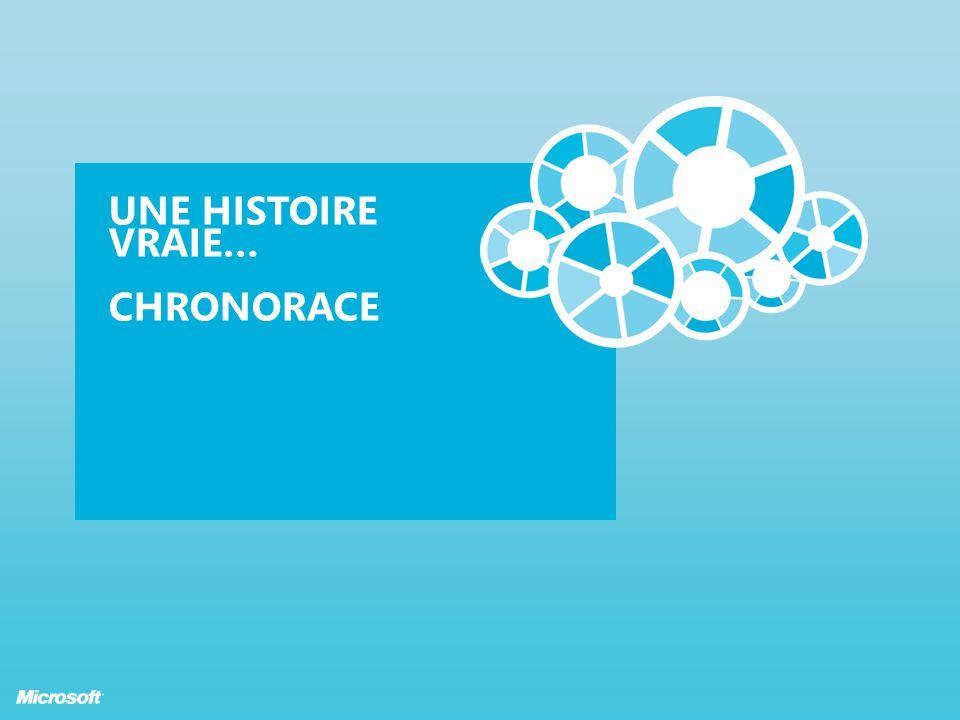 UNE HISTOIRE VRAIE… CHRONORACE
