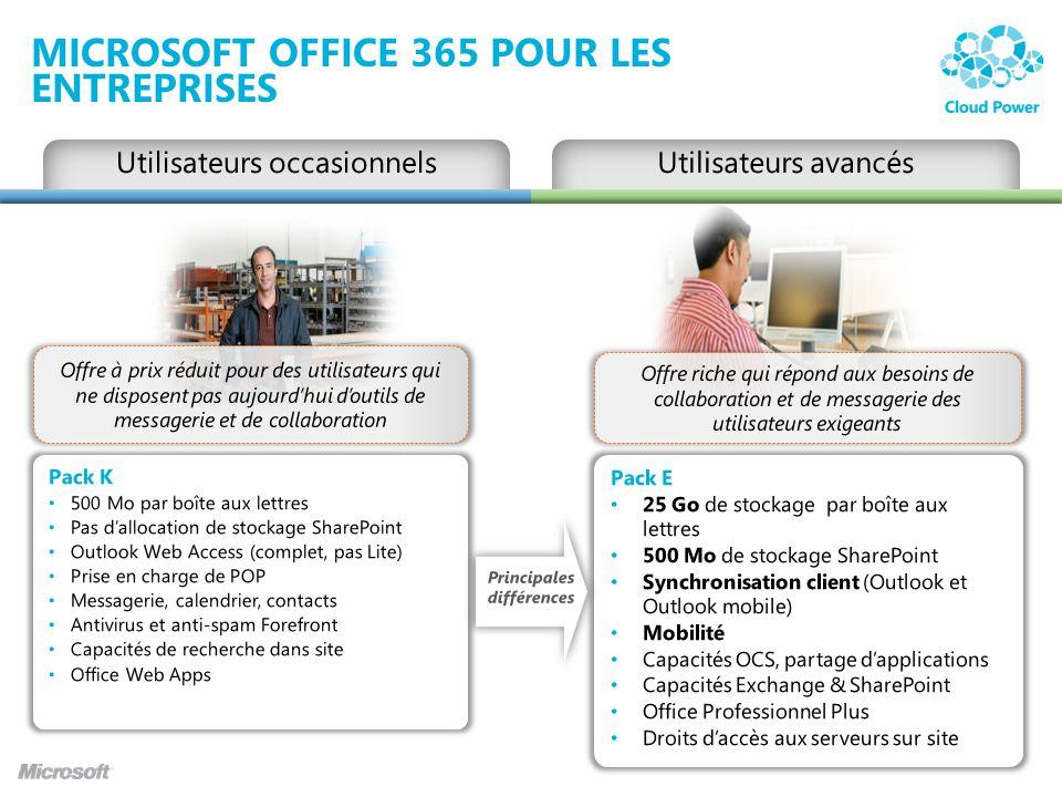 MICROSOFT OFFICE 365 POUR LES ENTREPRISES