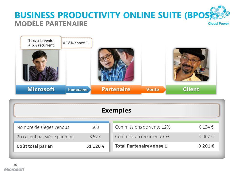 PartenaireClientMicrosoft 36 honorairesVente Commissions de vente 12%6 134 Commission récurrente 6%3 067 Total Partenaire année 19 201