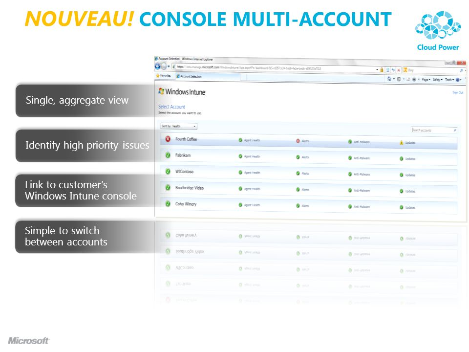 NOUVEAU! CONSOLE MULTI-ACCOUNT Single, aggregate viewIdentify high priority issues Link to customers Windows Intune console Simple to switch between a