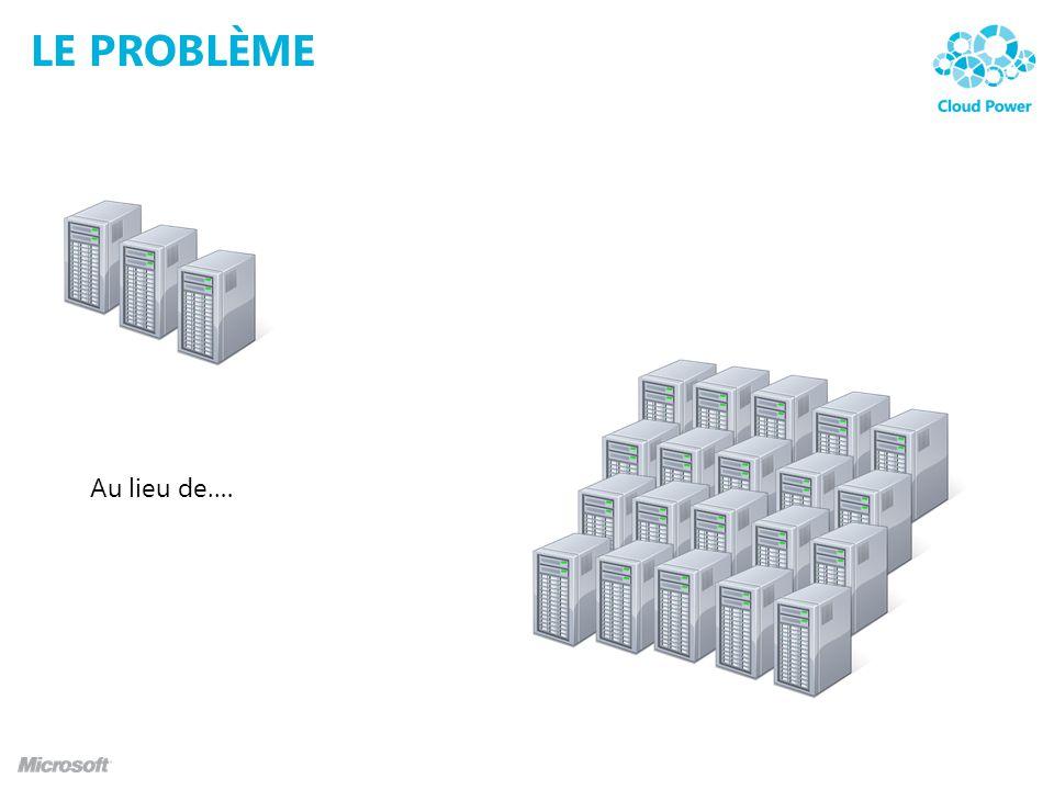 LE PROBLÈME Instead of... Au lieu de….