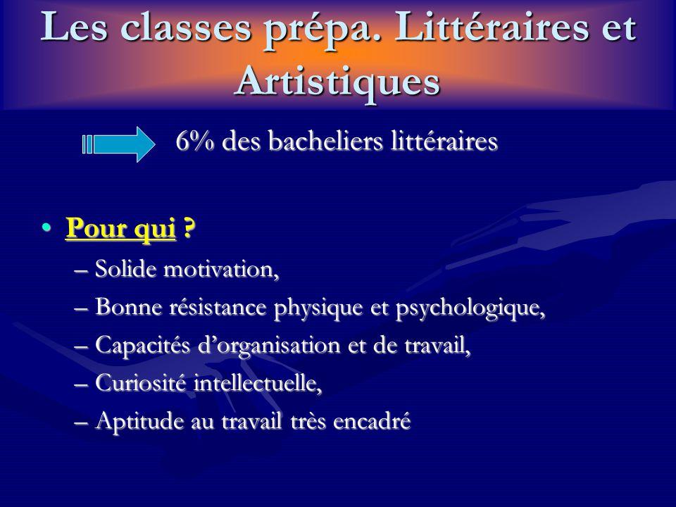 Les classes prépa. Littéraires et Artistiques 6% des bacheliers littéraires Pour qui Pour qui .
