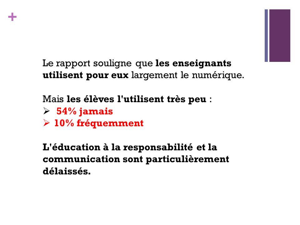 + Le rapport souligne que les enseignants utilisent pour eux largement le numérique.
