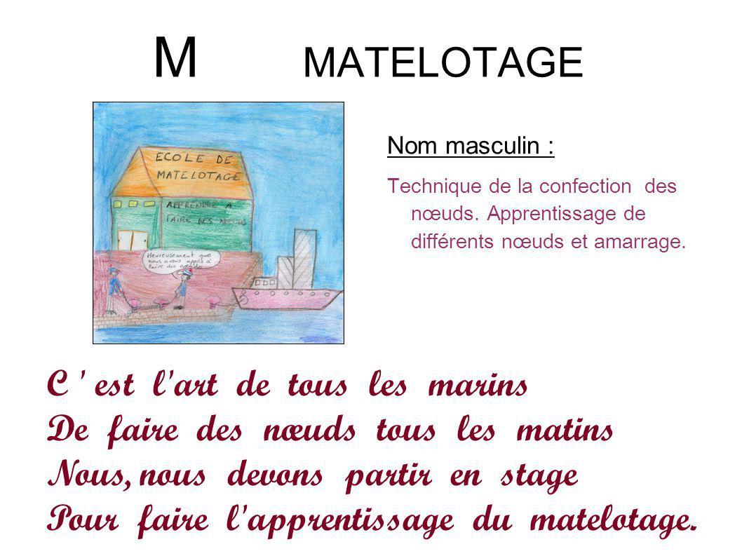 M MATELOTAGE Nom masculin : Technique de la confection des nœuds. Apprentissage de différents nœuds et amarrage. C ' est l'art de tous les marins De f