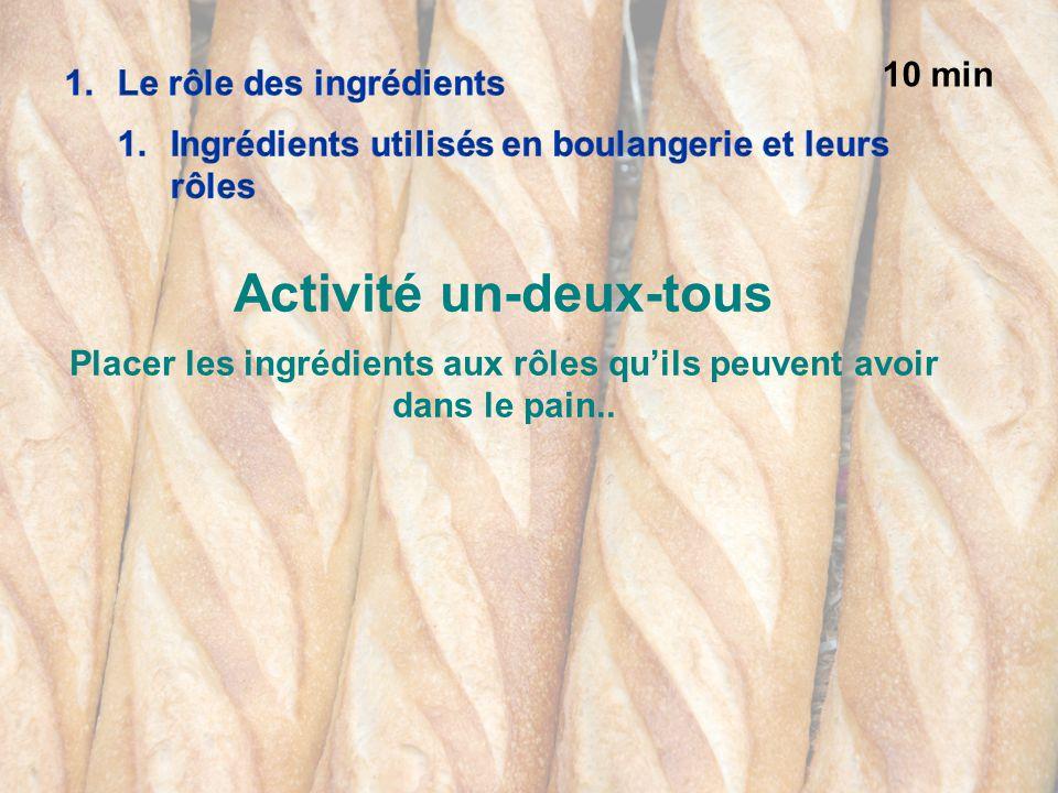 10 min Activité un-deux-tous Placer les ingrédients aux rôles quils peuvent avoir dans le pain..