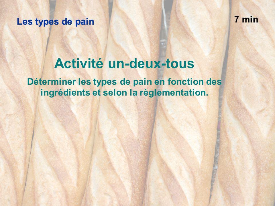7 min Activité un-deux-tous Déterminer les types de pain en fonction des ingrédients et selon la règlementation.