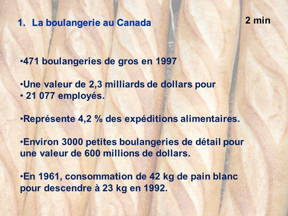 471 boulangeries de gros en 1997 Une valeur de 2,3 milliards de dollars pour 21 077 employés. Représente 4,2 % des expéditions alimentaires. Environ 3
