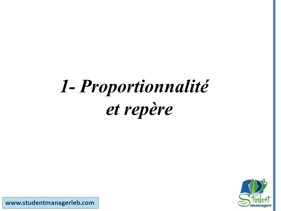 www.studentmanagerleb.com 1- Proportionnalité et repère