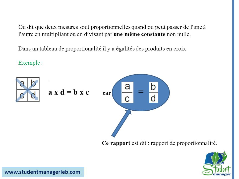 www.studentmanagerleb.com On dit que deux mesures sont proportionnelles quand on peut passer de l'une à l'autre en multipliant ou en divisant par une