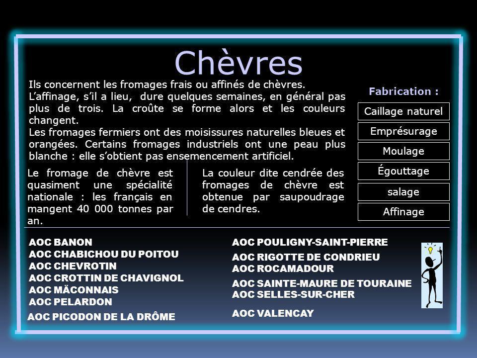Chèvres Le fromage de chèvre est quasiment une spécialité nationale : les français en mangent 40 000 tonnes par an. Ils concernent les fromages frais