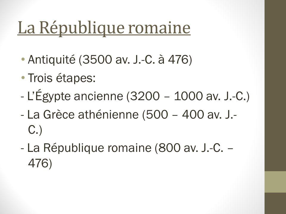 La République romaine Antiquité (3500 av. J.-C.