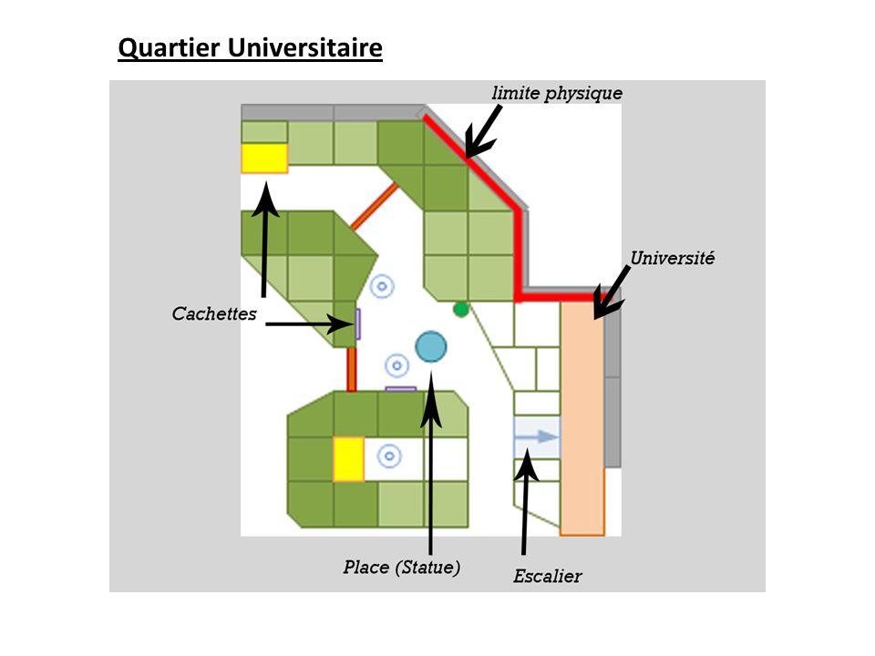 Quartier Universitaire