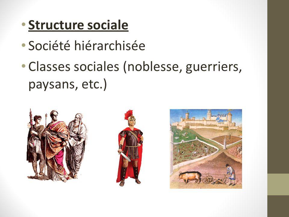 Structure sociale Société hiérarchisée Classes sociales (noblesse, guerriers, paysans, etc.)