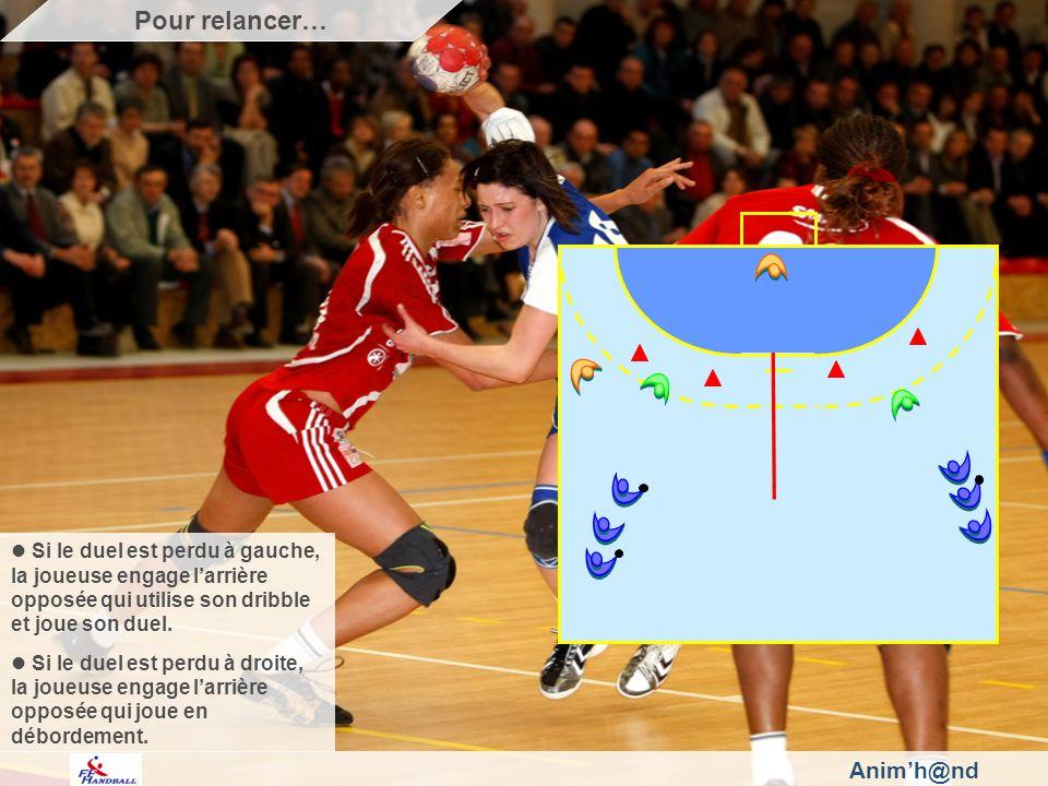 Animh@nd Si le duel est perdu à gauche, la joueuse engage larrière opposée qui utilise son dribble et joue son duel.