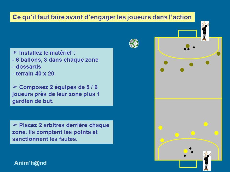 Installez le matériel : - 6 ballons, 3 dans chaque zone - dossards - terrain 40 x 20 Composez 2 équipes de 5 / 6 joueurs près de leur zone plus 1 gard