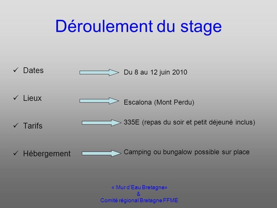 « Mur dEau Bretagne» & Comité régional Bretagne FFME Pour en savoir plus: Le cursus de formation FFME