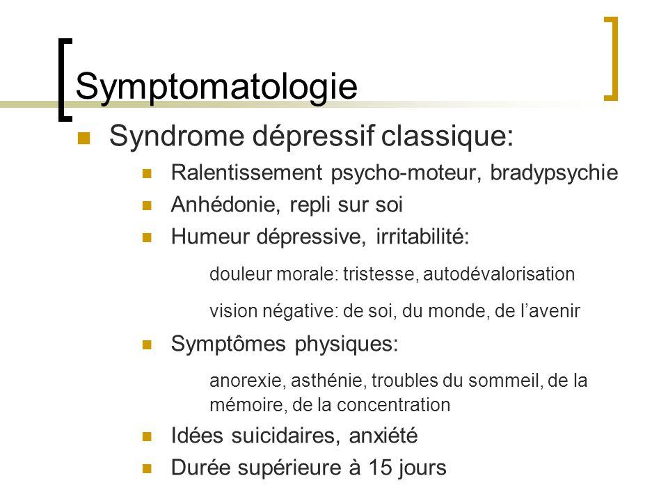 Symptomatologie Syndrome dépressif classique: Ralentissement psycho-moteur, bradypsychie Anhédonie, repli sur soi Humeur dépressive, irritabilité: dou