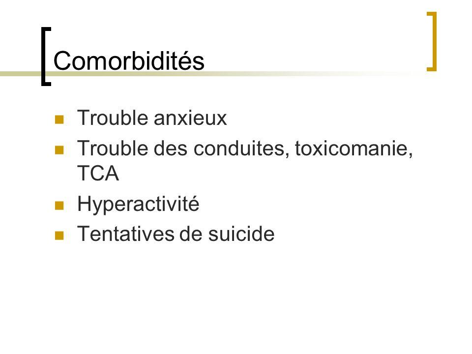 Comorbidités Trouble anxieux Trouble des conduites, toxicomanie, TCA Hyperactivité Tentatives de suicide