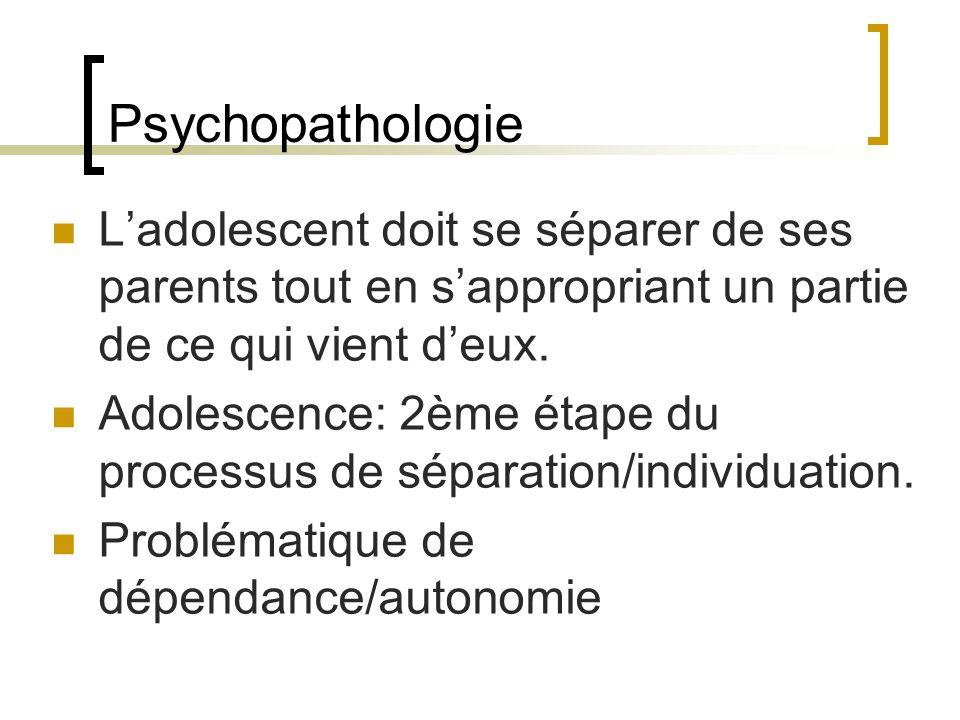 Psychopathologie Ladolescent doit se séparer de ses parents tout en sappropriant un partie de ce qui vient deux. Adolescence: 2ème étape du processus