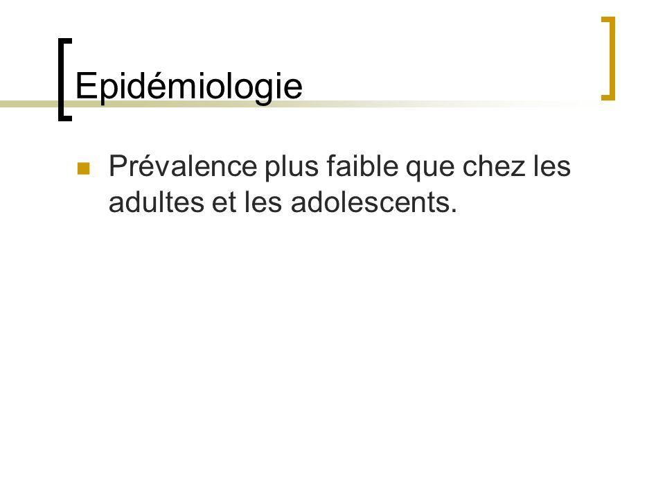 Epidémiologie Prévalence plus faible que chez les adultes et les adolescents.