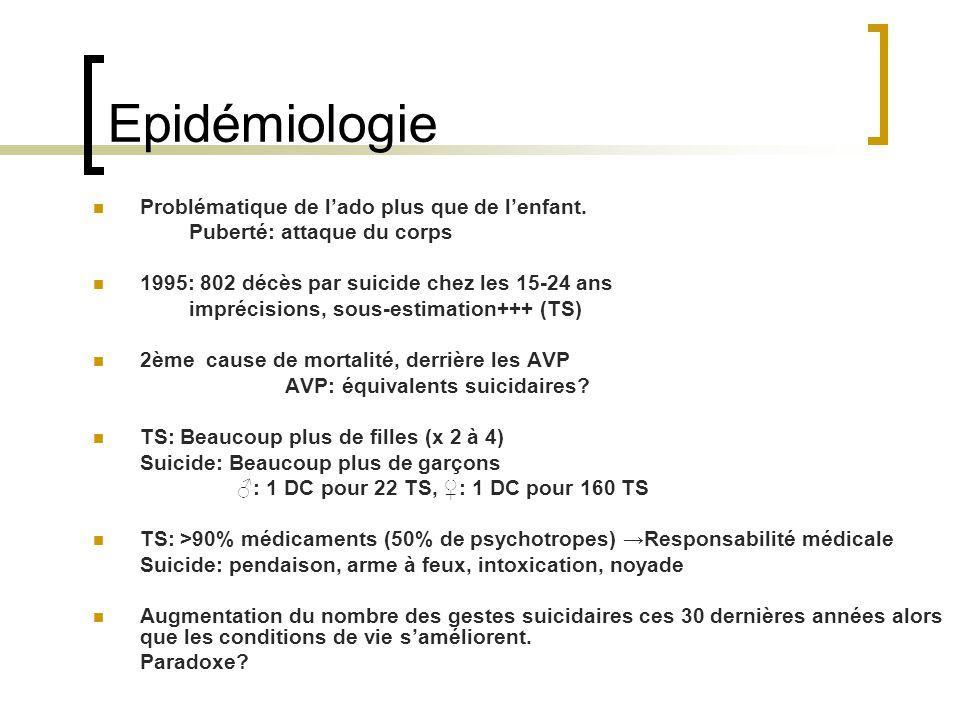 Epidémiologie Problématique de lado plus que de lenfant. Puberté: attaque du corps 1995: 802 décès par suicide chez les 15-24 ans imprécisions, sous-e