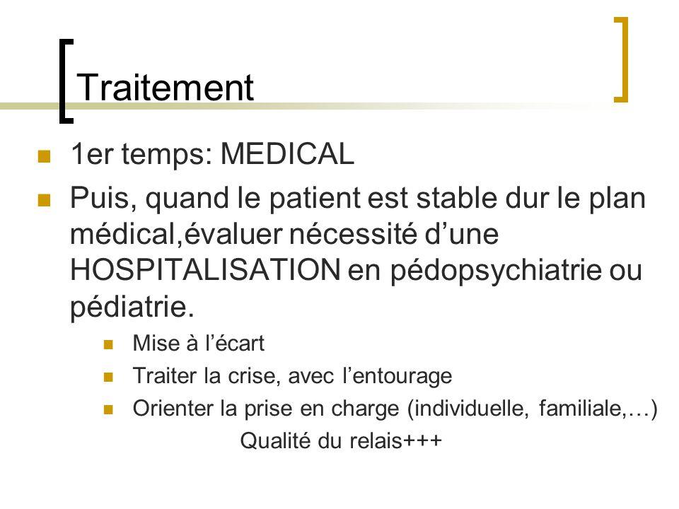 Traitement 1er temps: MEDICAL Puis, quand le patient est stable dur le plan médical,évaluer nécessité dune HOSPITALISATION en pédopsychiatrie ou pédia