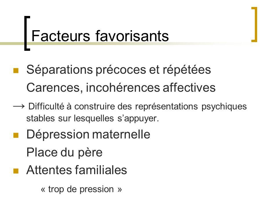 Facteurs favorisants Séparations précoces et répétées Carences, incohérences affectives Difficulté à construire des représentations psychiques stables sur lesquelles sappuyer.