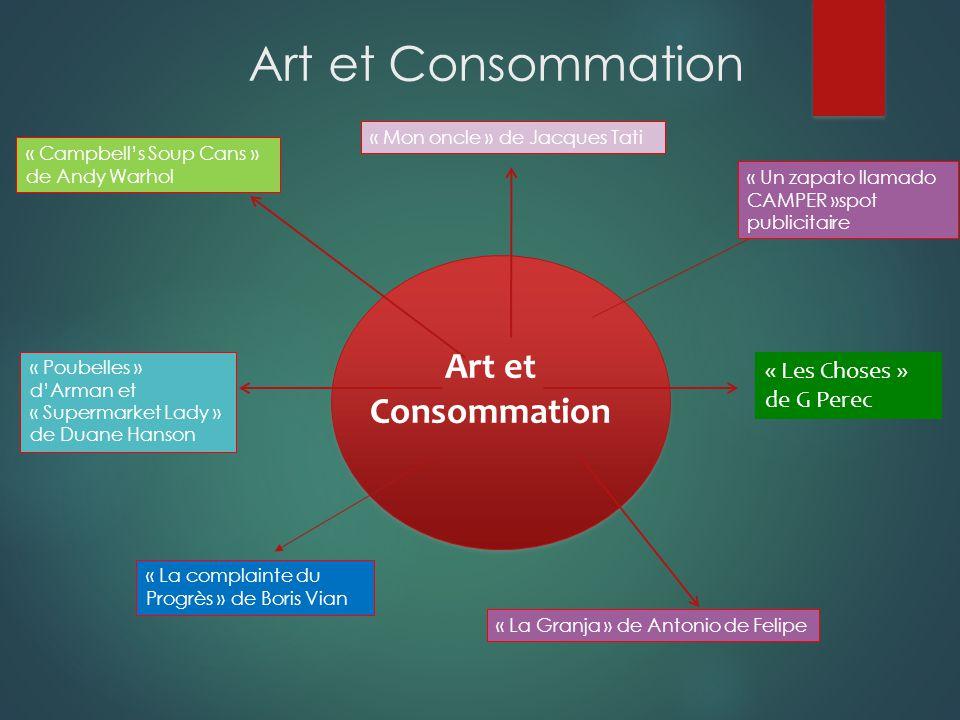 Art et Consommation « Campbells Soup Cans » de Andy Warhol « Mon oncle » de Jacques Tati « Un zapato llamado CAMPER »spot publicitaire « La Granja » d