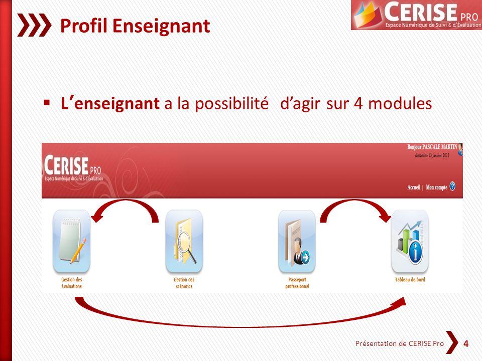 4 Présentation de CERISE Pro Lenseignant a la possibilité dagir sur 4 modules Profil Enseignant