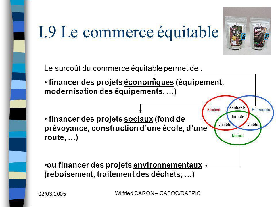 02/03/2005 Wilfried CARON – CAFOC/DAFPIC I.9 Le commerce équitable Le surcoût du commerce équitable permet de : financer des projets économiques (équi