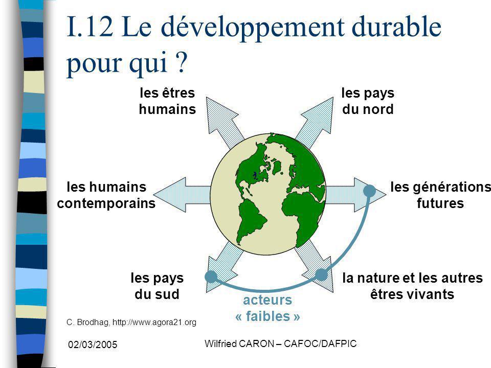02/03/2005 Wilfried CARON – CAFOC/DAFPIC I.12 Le développement durable pour qui ? les êtres humains la nature et les autres êtres vivants les pays du