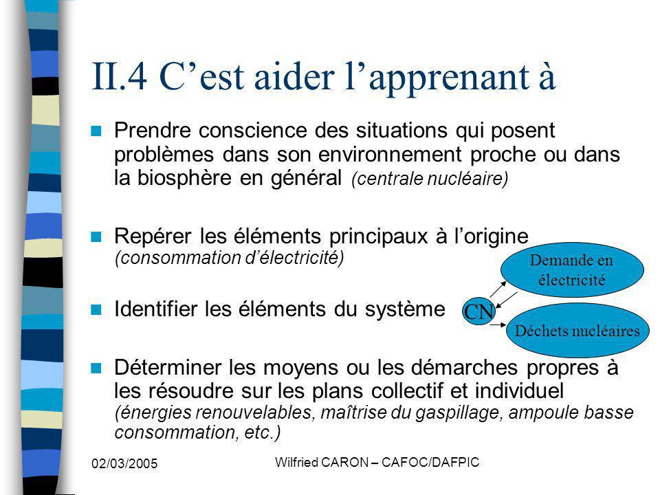 02/03/2005 Wilfried CARON – CAFOC/DAFPIC II.4 Cest aider lapprenant à Prendre conscience des situations qui posent problèmes dans son environnement pr