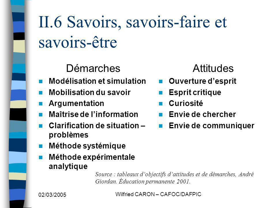 02/03/2005 Wilfried CARON – CAFOC/DAFPIC II.6 Savoirs, savoirs-faire et savoirs-être Démarches Modélisation et simulation Mobilisation du savoir Argum