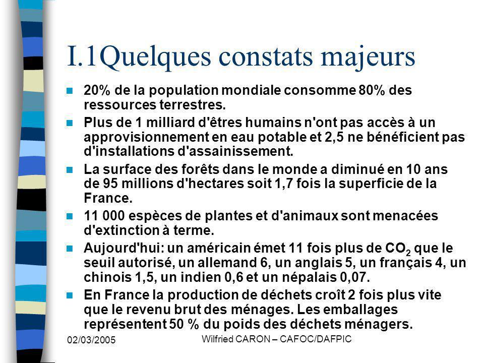 02/03/2005 Wilfried CARON – CAFOC/DAFPIC I.1Quelques constats majeurs 20% de la population mondiale consomme 80% des ressources terrestres. Plus de 1