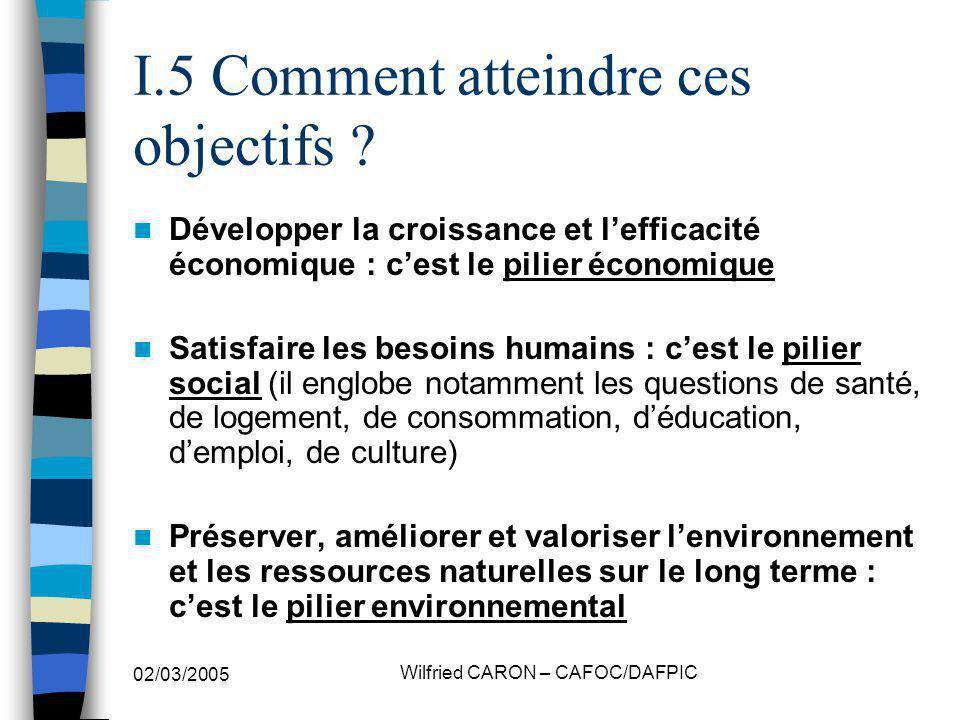02/03/2005 Wilfried CARON – CAFOC/DAFPIC I.5 Comment atteindre ces objectifs ? Développer la croissance et lefficacité économique : cest le pilier éco