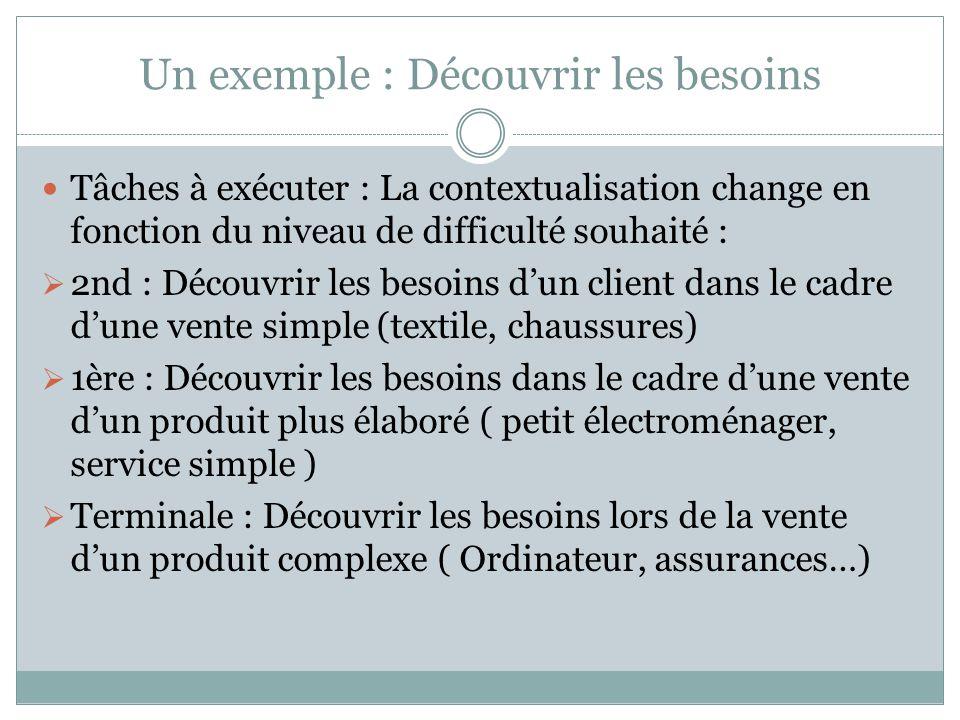 Tâches à exécuter : La contextualisation change en fonction du niveau de difficulté souhaité : 2nd : Découvrir les besoins dun client dans le cadre du