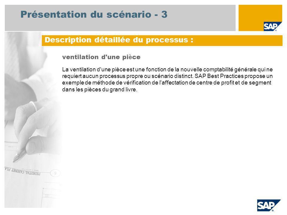 Présentation du scénario - 3 ventilation d une pi è ce La ventilation d une pièce est une fonction de la nouvelle comptabilité générale qui ne requiert aucun processus propre ou scénario distinct.