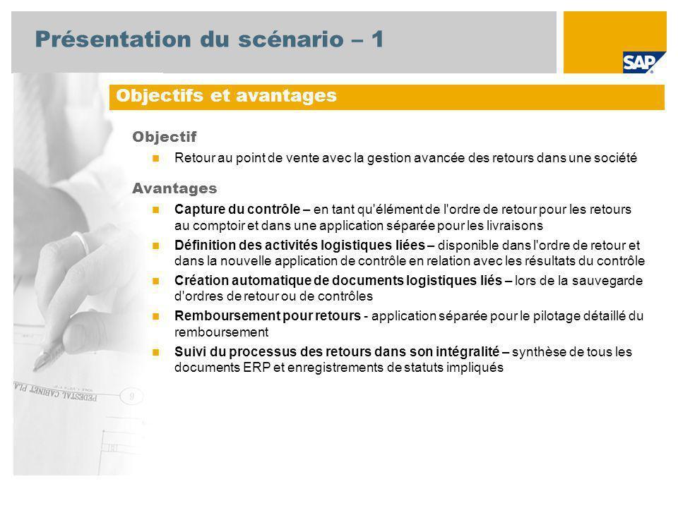 Présentation du scénario – 2 SAP enhancement package 4 pour SAP ERP 6.0 Acheteur Magasinier CPWD : assistant de gestion avancée des retours Gestionnaire des factures Comptable fournisseurs Création d une commande de transfert de retours Création d une livraison sortante Création d un ordre de transfert Confirmation de l ordre de transport Enregistrement de la sortie de marchandises Enregistrement de l entrée de marchandises Entrée du contrôle article dans le magasin Remboursement pour retours internes Facturation Création du contrôle de factures Synthèse des retours fournisseurs Applications SAP requises Rôles de l entreprise impliqués dans les flux de processus Principaux flux de processus pris en charge