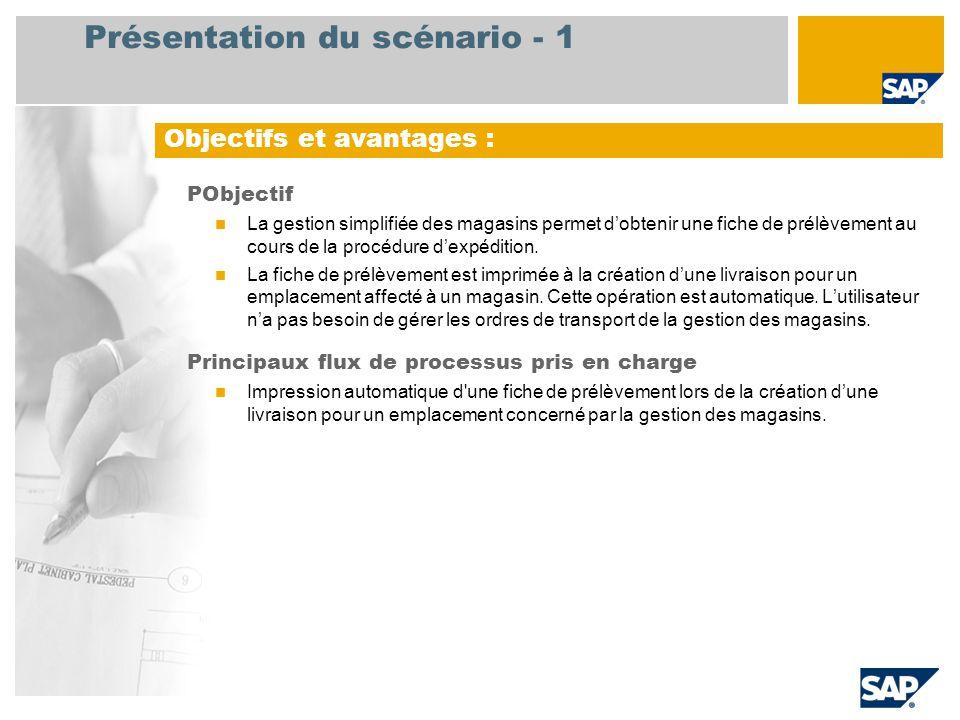 Présentation du scénario - 1 PObjectif La gestion simplifiée des magasins permet dobtenir une fiche de prélèvement au cours de la procédure dexpédition.
