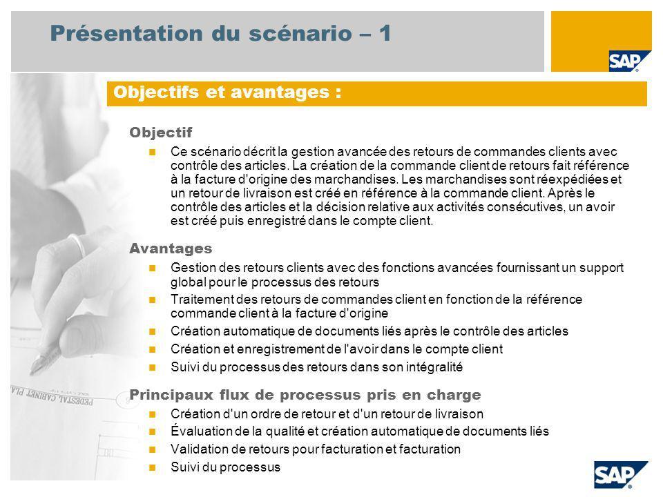 Présentation du scénario – 1 Objectif Ce scénario décrit la gestion avancée des retours de commandes clients avec contrôle des articles. La création d