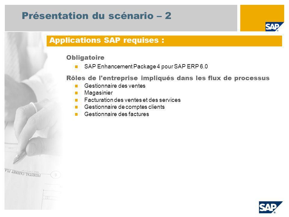 Présentation du scénario – 2 Obligatoire SAP Enhancement Package 4 pour SAP ERP 6.0 Rôles de l'entreprise impliqués dans les flux de processus Gestion