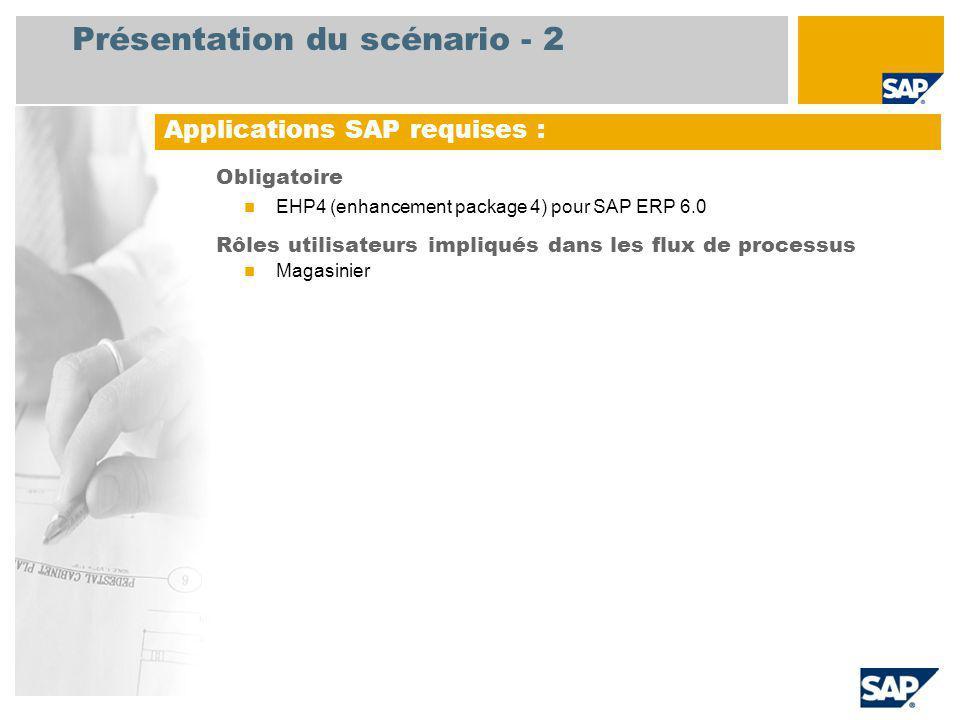 Présentation du scénario - 2 Obligatoire EHP4 (enhancement package 4) pour SAP ERP 6.0 Rôles utilisateurs impliqués dans les flux de processus Magasinier Applications SAP requises :