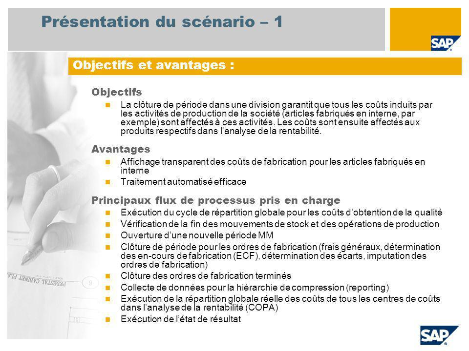 Présentation du scénario – 2 Obligatoire SAP enhancement package 4 for SAP ERP 6.0 Rôles utilisateurs impliqués dans les flux de processus Contrôleur de gestion Contrôleur coûts de production Comptabilité clients Magasinier Comptabilité générale Planificateur de la production Applications SAP requises :